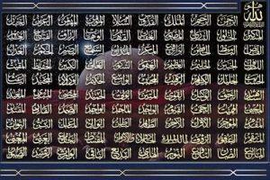 Partie 1 : La Connaissance (Al Ma'Rifah) à travers l'exemple